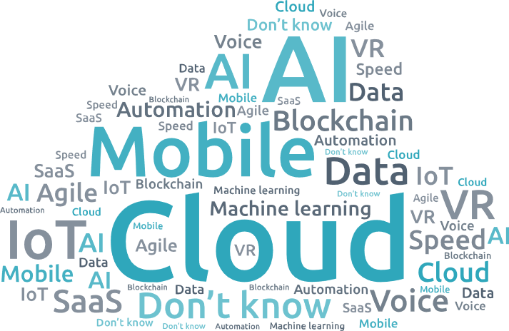 Word cloud with most important tech developments of the last ten years